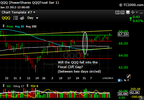 qqq-market-timing-chart-2013-01-23-close