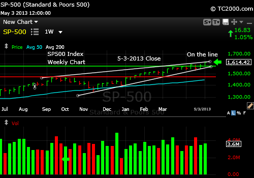 sp500-index-market-timing-chart-weekly-2013-05-03-close