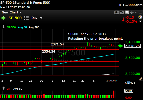 sp500-index-spx-market-timing-chart-2017-03-17-close