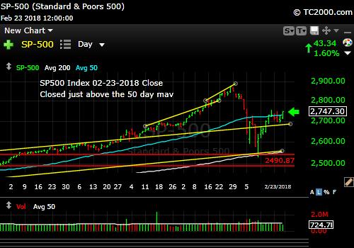 sp500-index-spx-market-timing-chart-2018-02-23-close