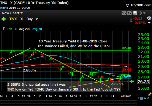 tnx-10-year-treasury-note-market-timing-chart-2019-03-08-close-final