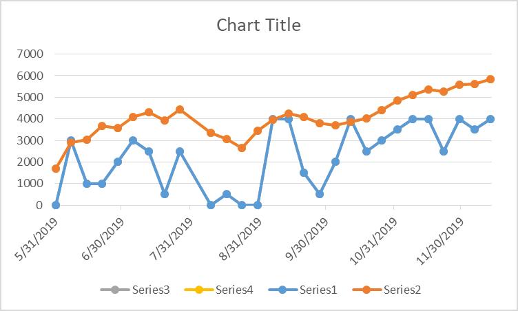 Bull Market Health Score for 12-13-2019